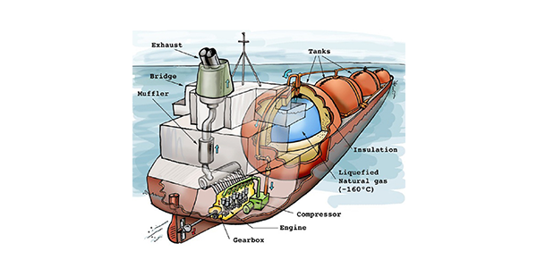 STCW 2010 BASIC Training in Liquified Gas Tanker Cargo Operations - MCA approved - Online or Classroom
