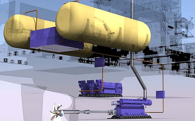 LNG as a fuel Training (LAFT) - Nautical Insitute Approved - Online or Classroom